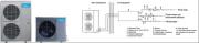 ЧИЛЛЕР MIDEA HLRD12/DN1 (CE-SBXN1-01A)